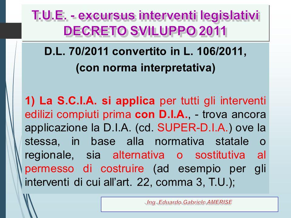 T.U.E. - excursus interventi legislativi (con norma interpretativa)