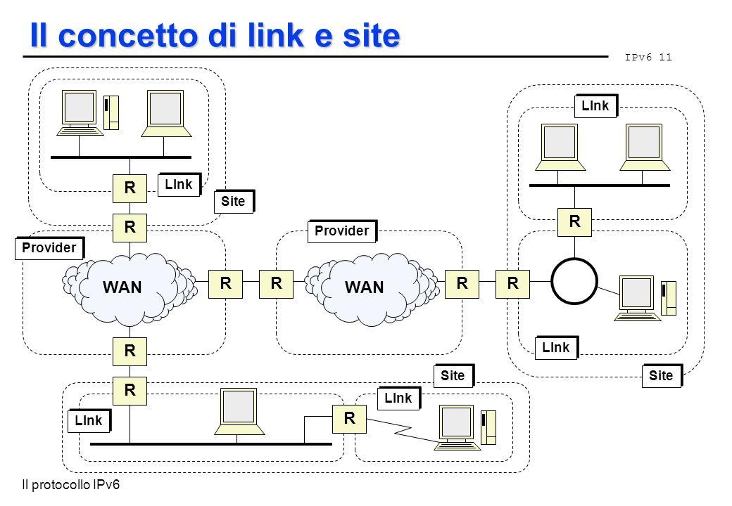 Il concetto di link e site