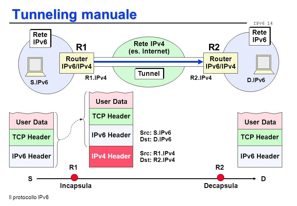 Tunneling manuale R1 R2 Rete IPv6 Rete IPv6 Rete IPv4 (es. Internet)