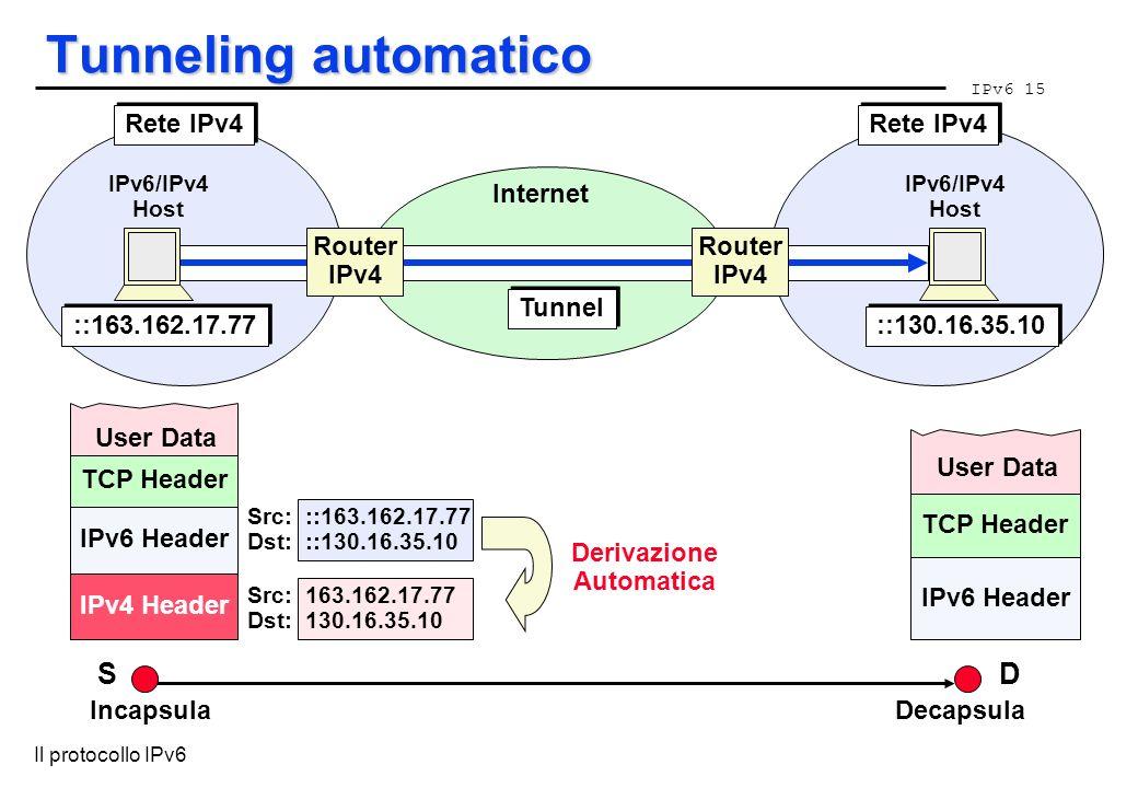 Tunneling automatico S D Rete IPv4 Rete IPv4 Internet Router IPv4