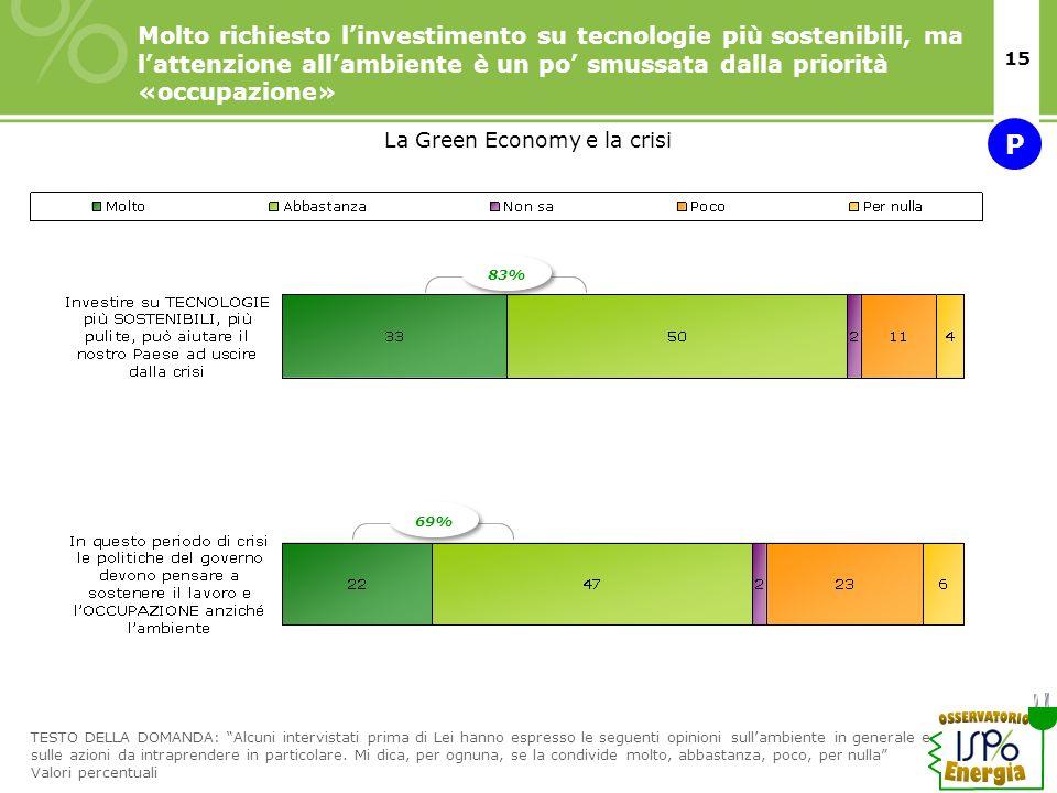 La Green Economy e la crisi