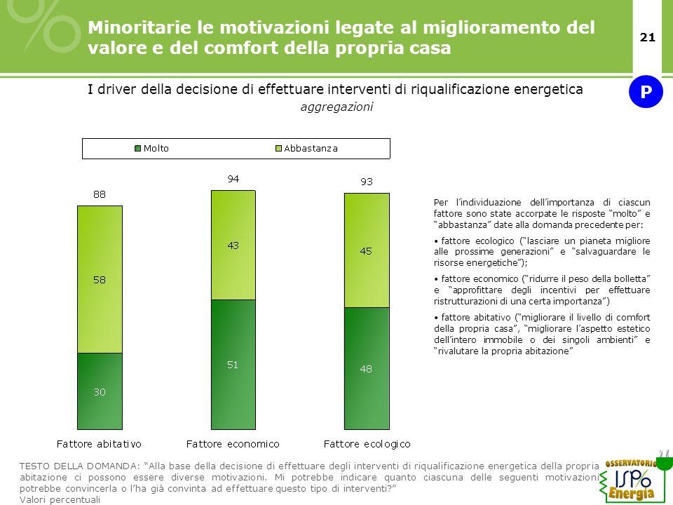 15/11/10 Minoritarie le motivazioni legate al miglioramento del valore e del comfort della propria casa.