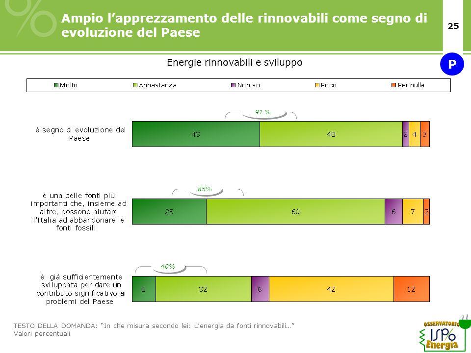 Energie rinnovabili e sviluppo