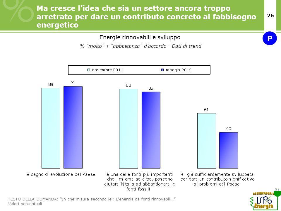 15/11/10 Ma cresce l'idea che sia un settore ancora troppo arretrato per dare un contributo concreto al fabbisogno energetico.
