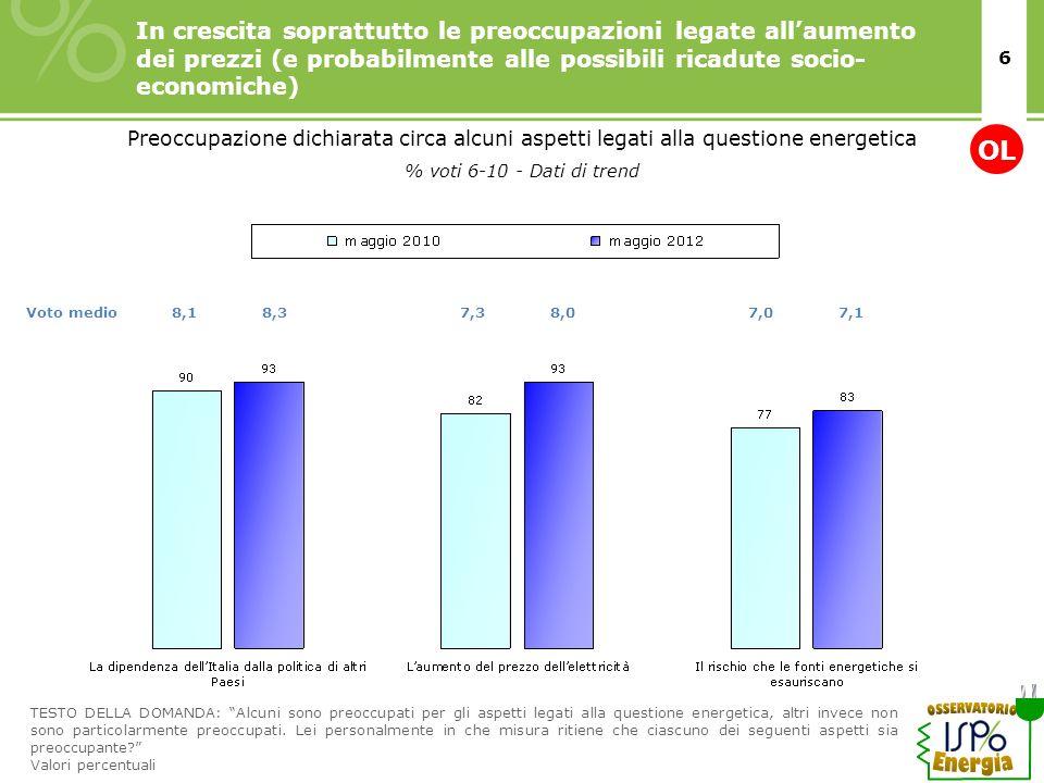 15/11/10 In crescita soprattutto le preoccupazioni legate all'aumento dei prezzi (e probabilmente alle possibili ricadute socio- economiche)