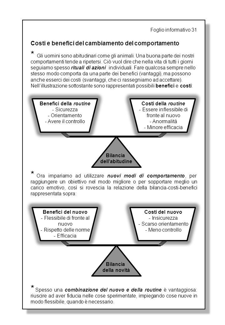Costi e benefici del cambiamento del comportamento