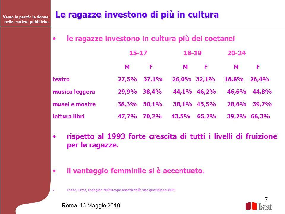 Le ragazze investono di più in cultura