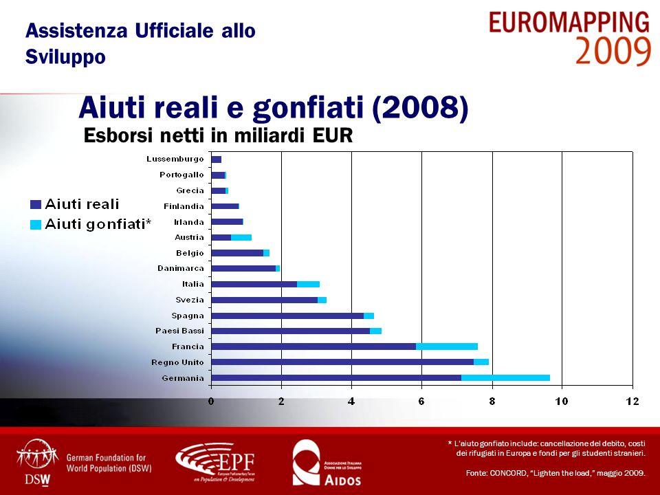 Aiuti reali e gonfiati (2008)