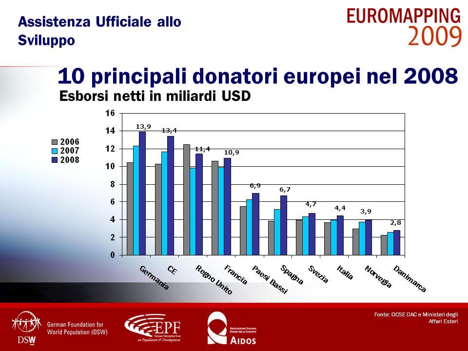 10 principali donatori europei nel 2008