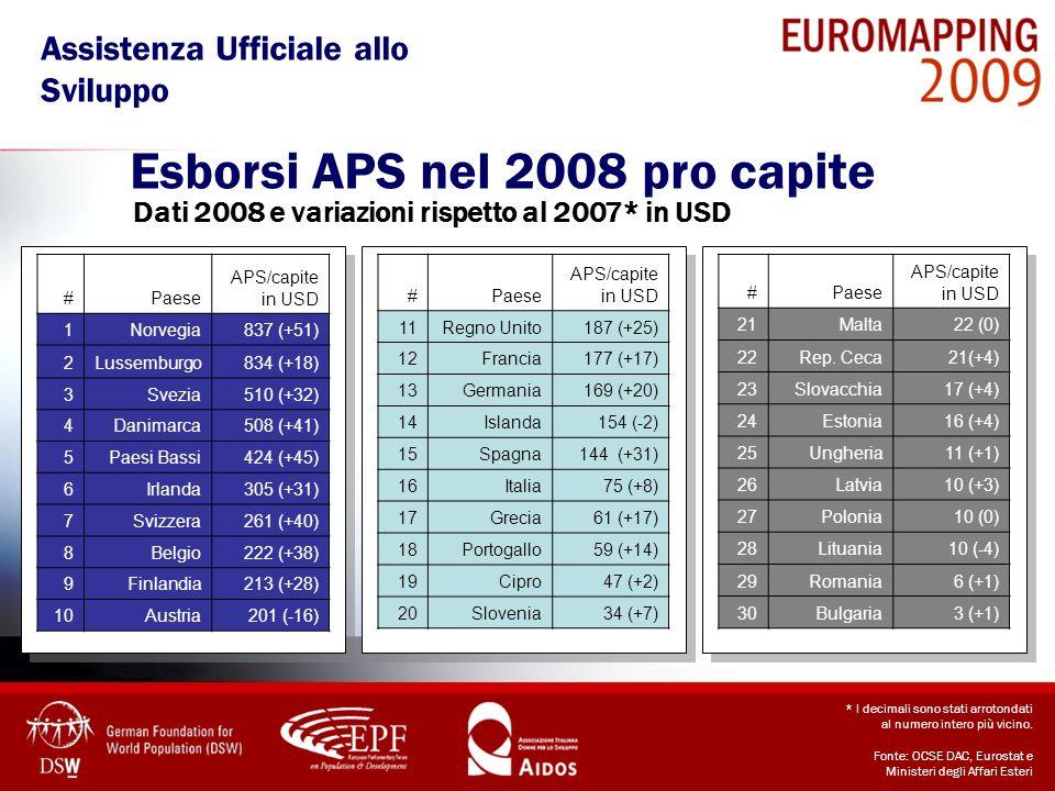 Esborsi APS nel 2008 pro capite