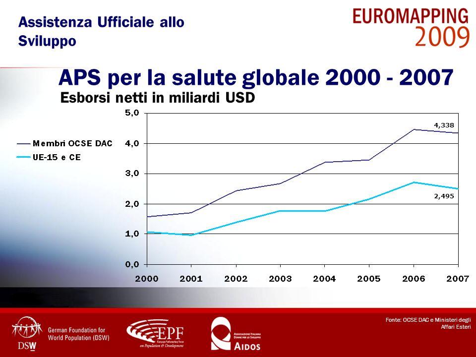 APS per la salute globale 2000 - 2007