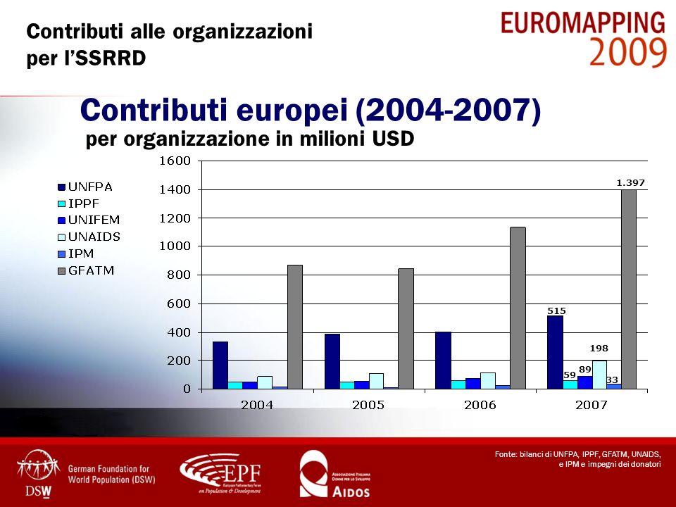 Contributi europei (2004-2007)