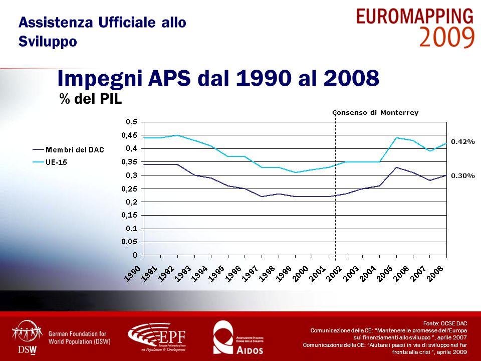 Impegni APS dal 1990 al 2008 Assistenza Ufficiale allo Sviluppo