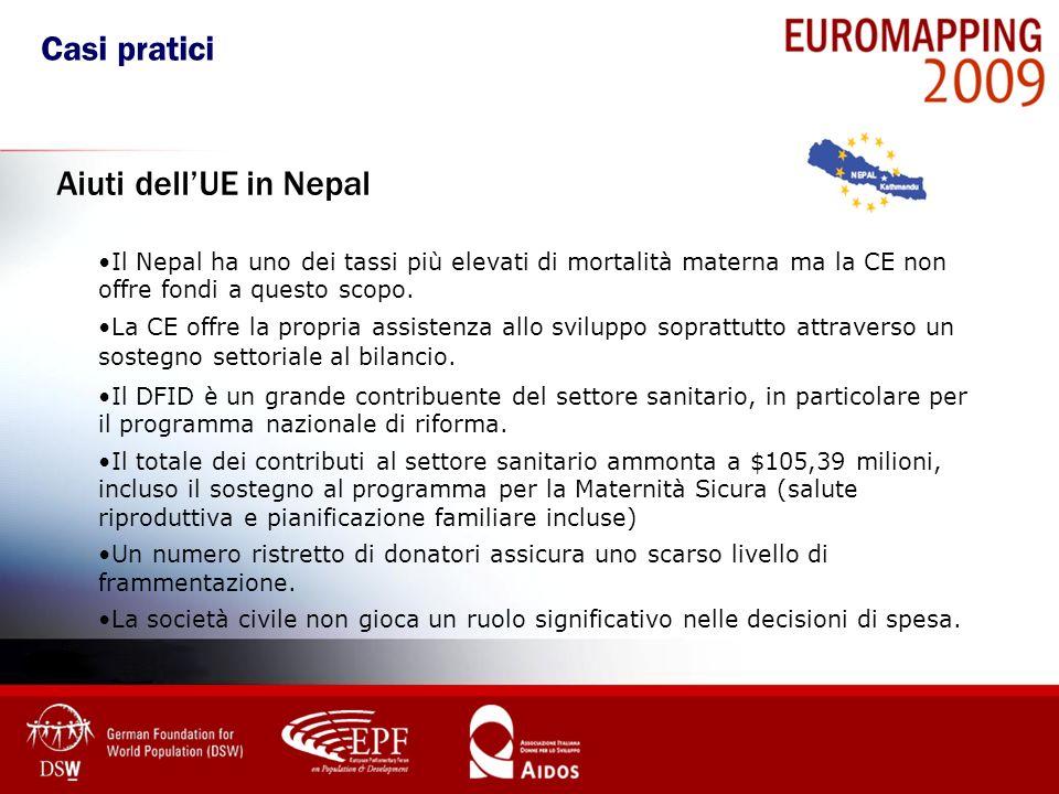 Casi pratici Aiuti dell'UE in Nepal