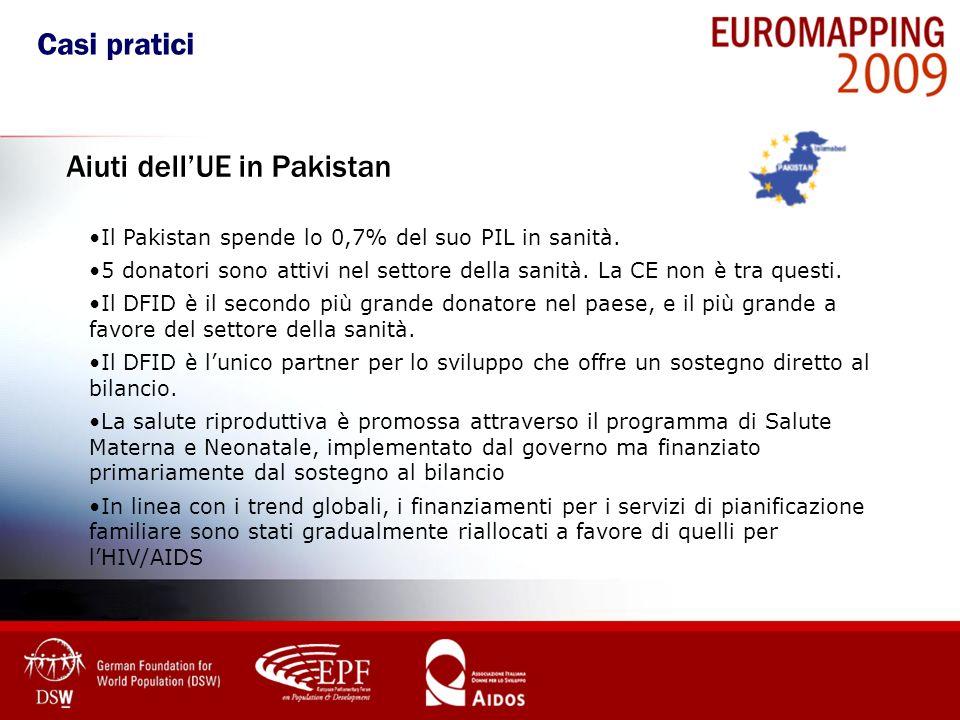 Aiuti dell'UE in Pakistan