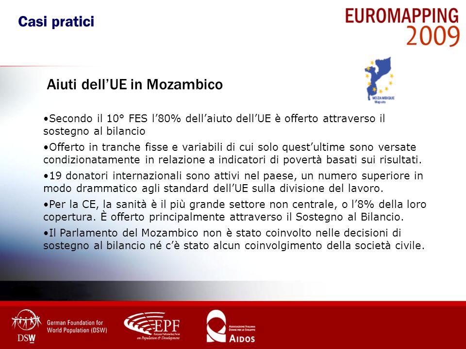 Aiuti dell'UE in Mozambico