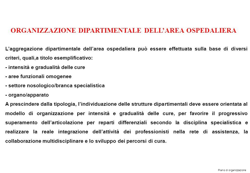 ORGANIZZAZIONE DIPARTIMENTALE DELL'AREA OSPEDALIERA