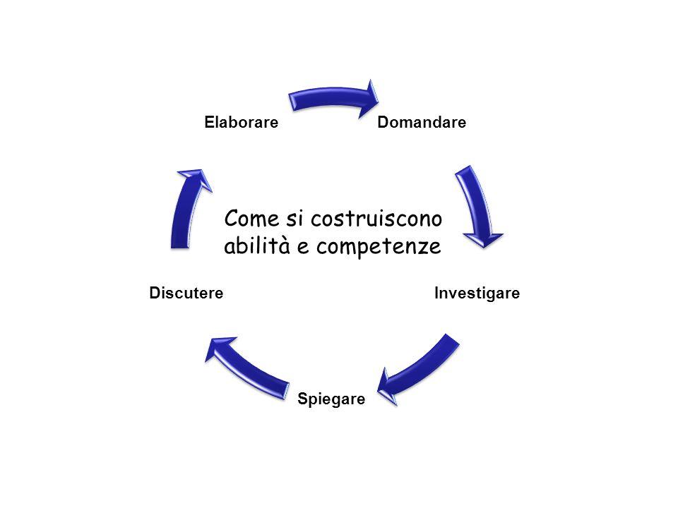 Come si costruiscono abilità e competenze