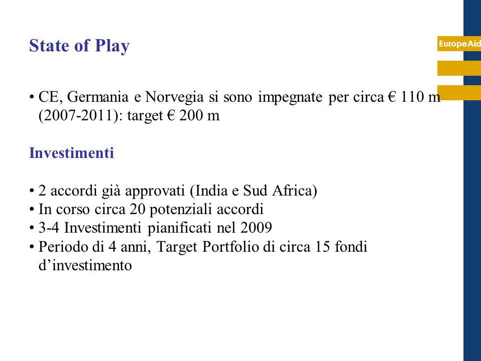 State of Play CE, Germania e Norvegia si sono impegnate per circa € 110 m (2007-2011): target € 200 m.