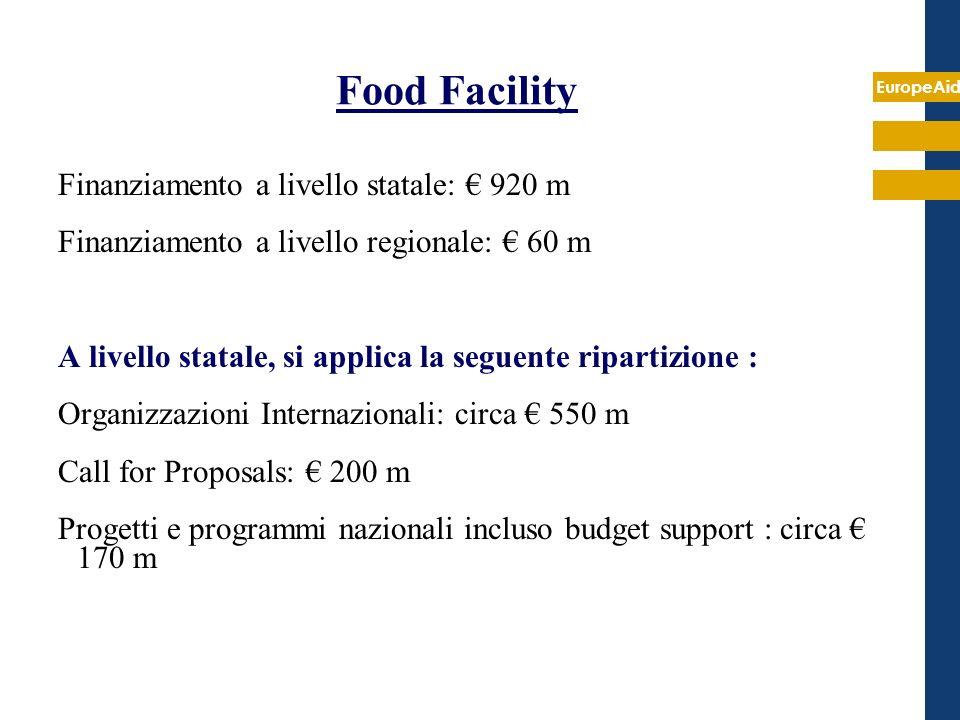 Food Facility Finanziamento a livello statale: € 920 m