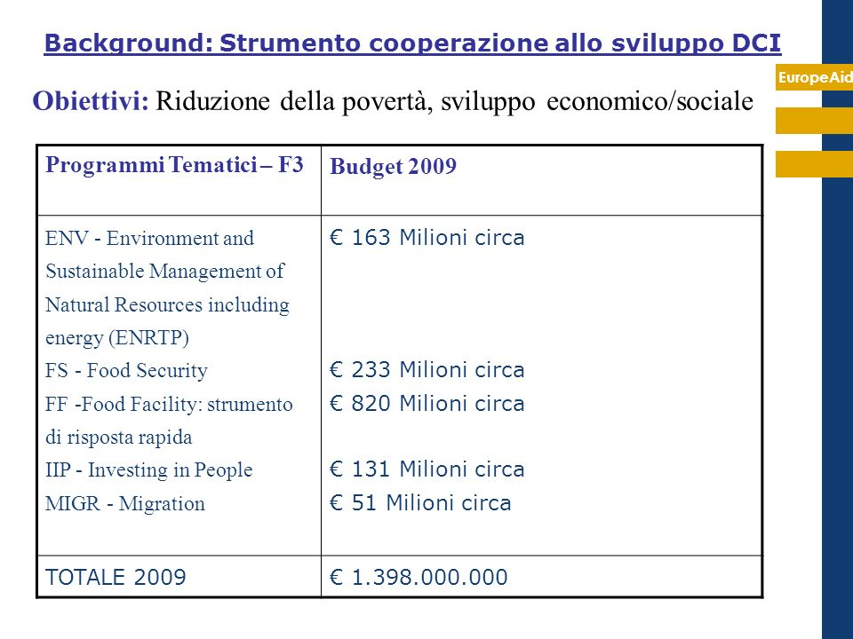 Background: Strumento cooperazione allo sviluppo DCI