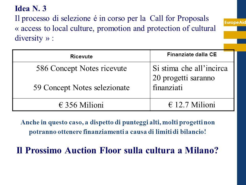 Il Prossimo Auction Floor sulla cultura a Milano