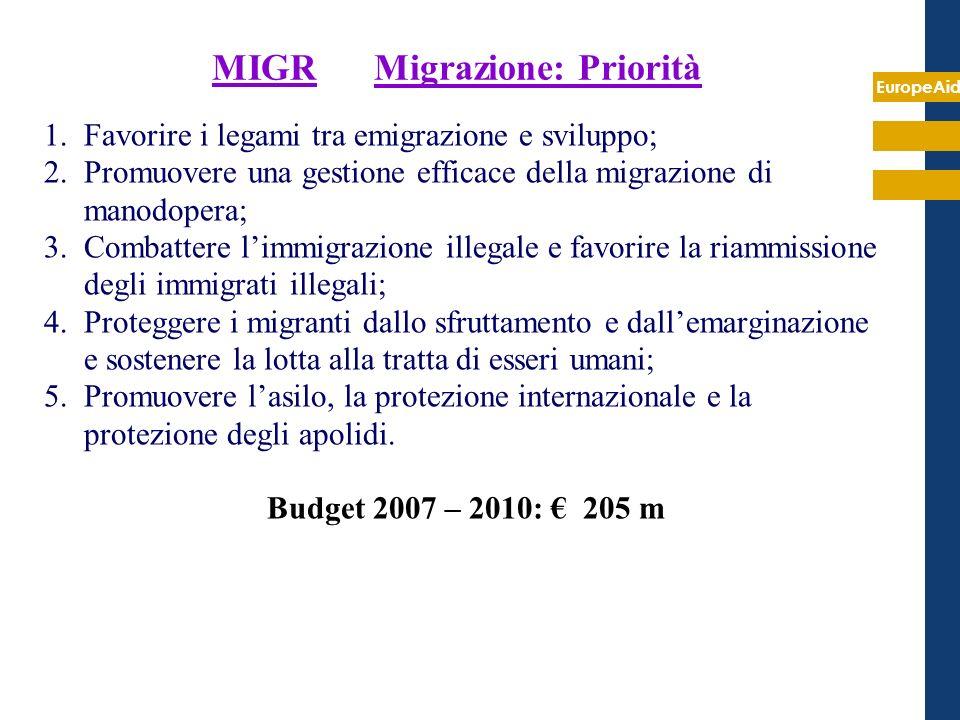 MIGR Migrazione: Priorità