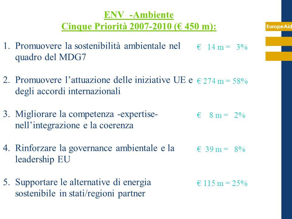 ENV -Ambiente Cinque Priorità 2007-2010 (€ 450 m):