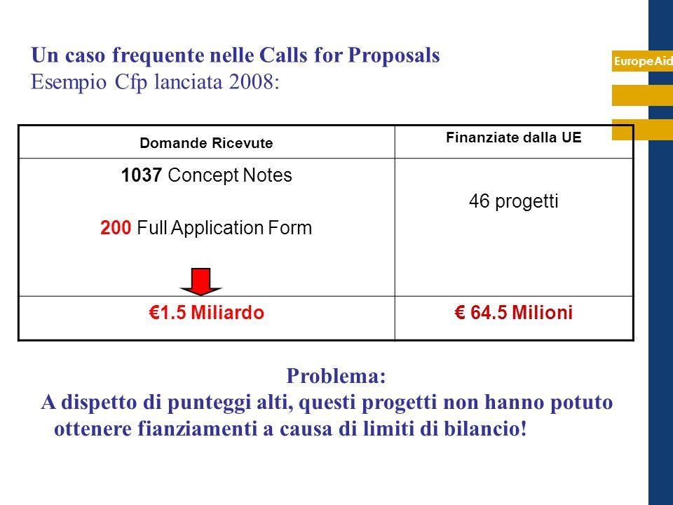 Un caso frequente nelle Calls for Proposals Esempio Cfp lanciata 2008:
