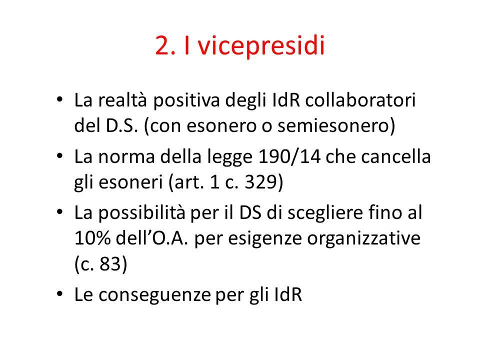 2. I vicepresidi La realtà positiva degli IdR collaboratori del D.S. (con esonero o semiesonero)