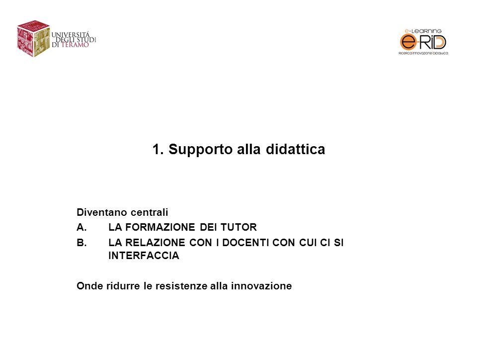 1. Supporto alla didattica
