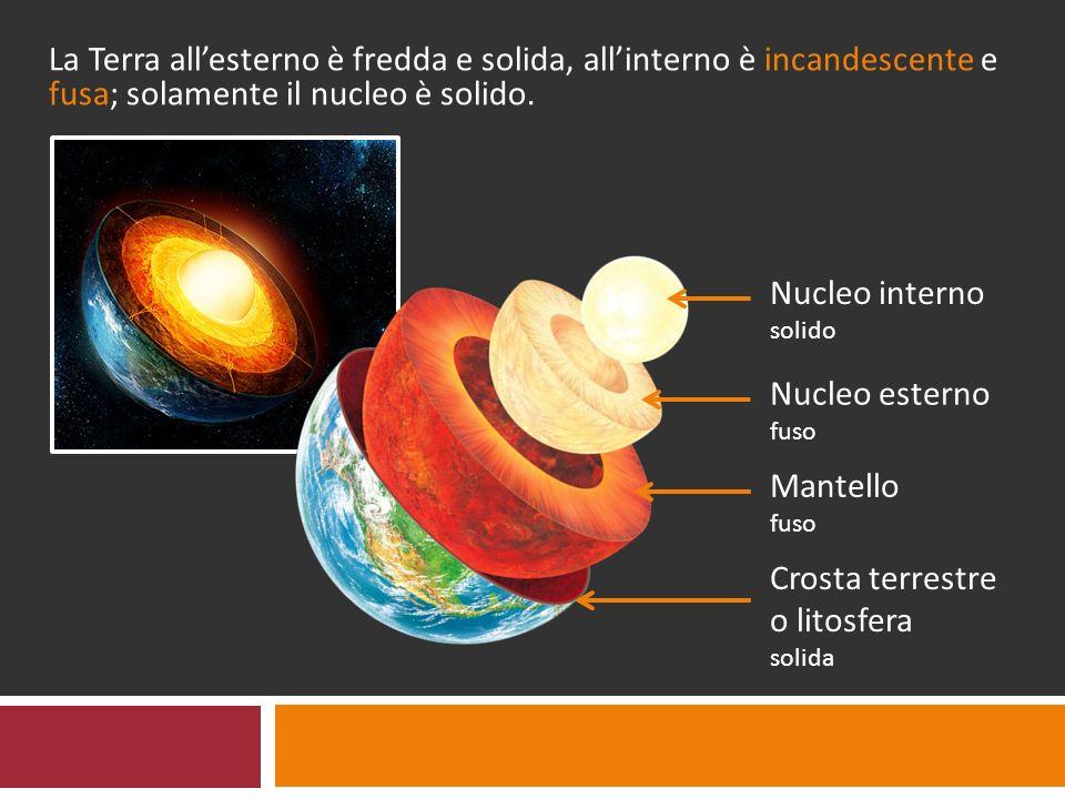 La Terra all'esterno è fredda e solida, all'interno è incandescente e fusa; solamente il nucleo è solido.