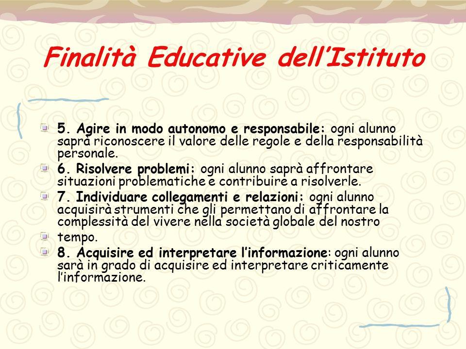 Finalità Educative dell'Istituto