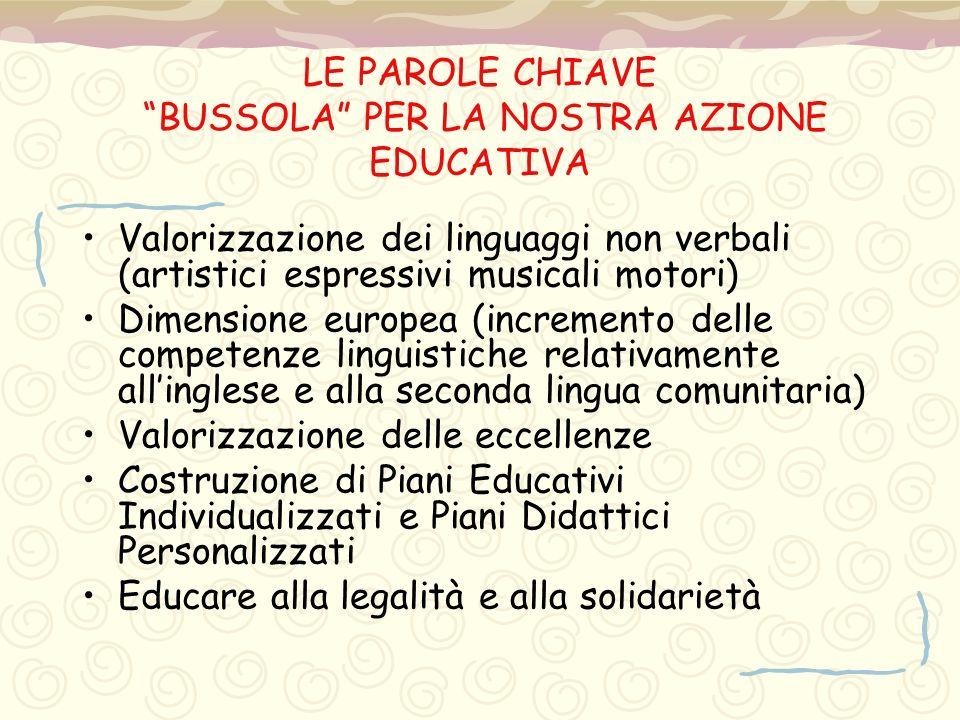 LE PAROLE CHIAVE BUSSOLA PER LA NOSTRA AZIONE EDUCATIVA