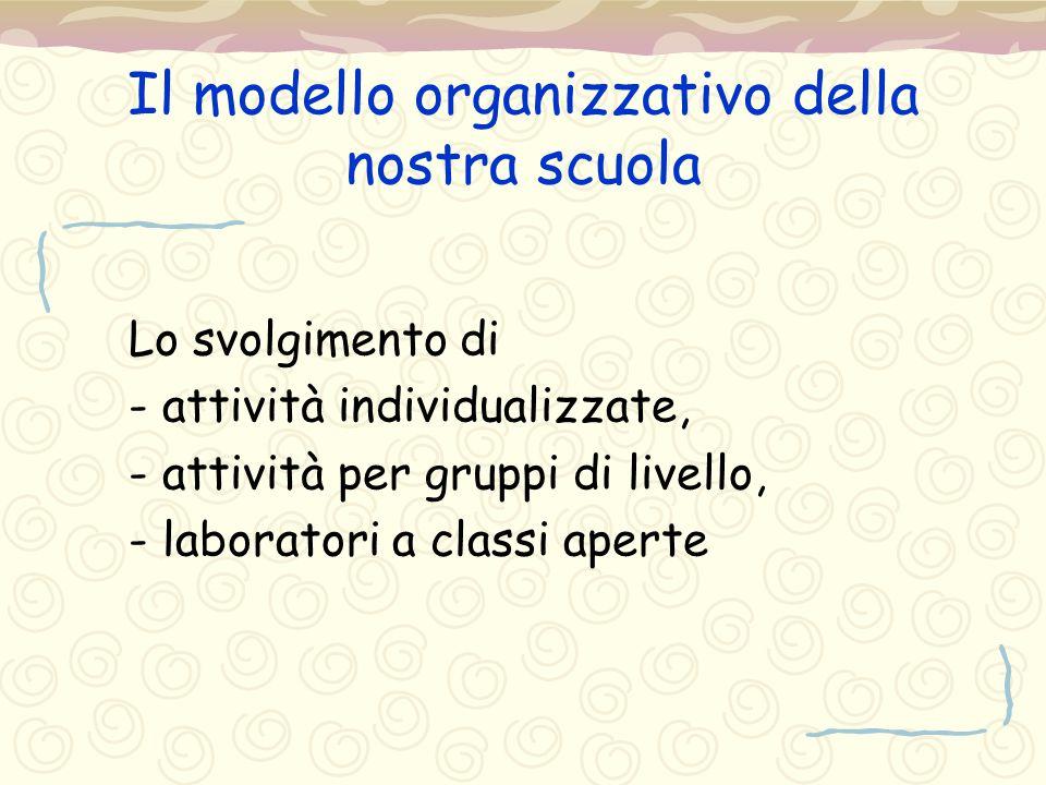 Il modello organizzativo della nostra scuola