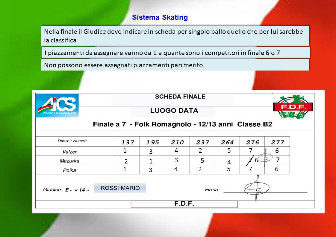 Sistema Skating Nella finale il Giudice deve indicare in scheda per singolo ballo quello che per lui sarebbe la classifica.