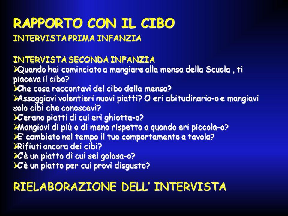 RAPPORTO CON IL CIBO RIELABORAZIONE DELL' INTERVISTA