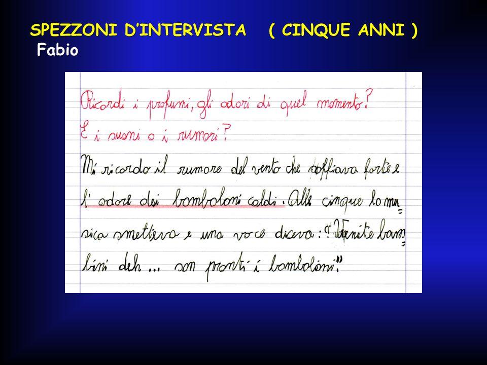 SPEZZONI D'INTERVISTA ( CINQUE ANNI )