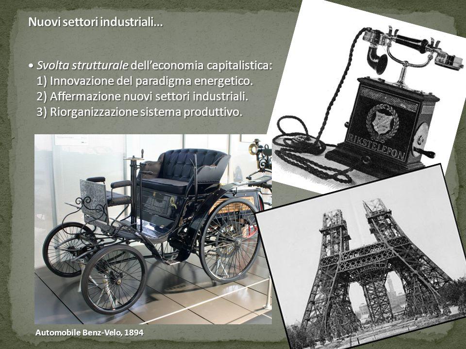 Nuovi settori industriali…