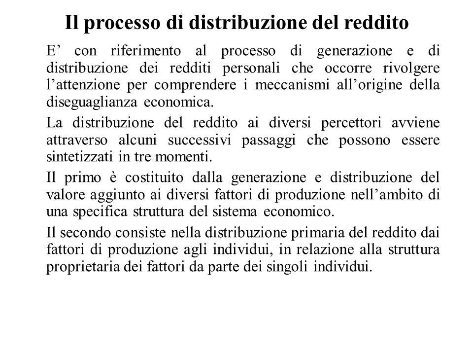 Il processo di distribuzione del reddito