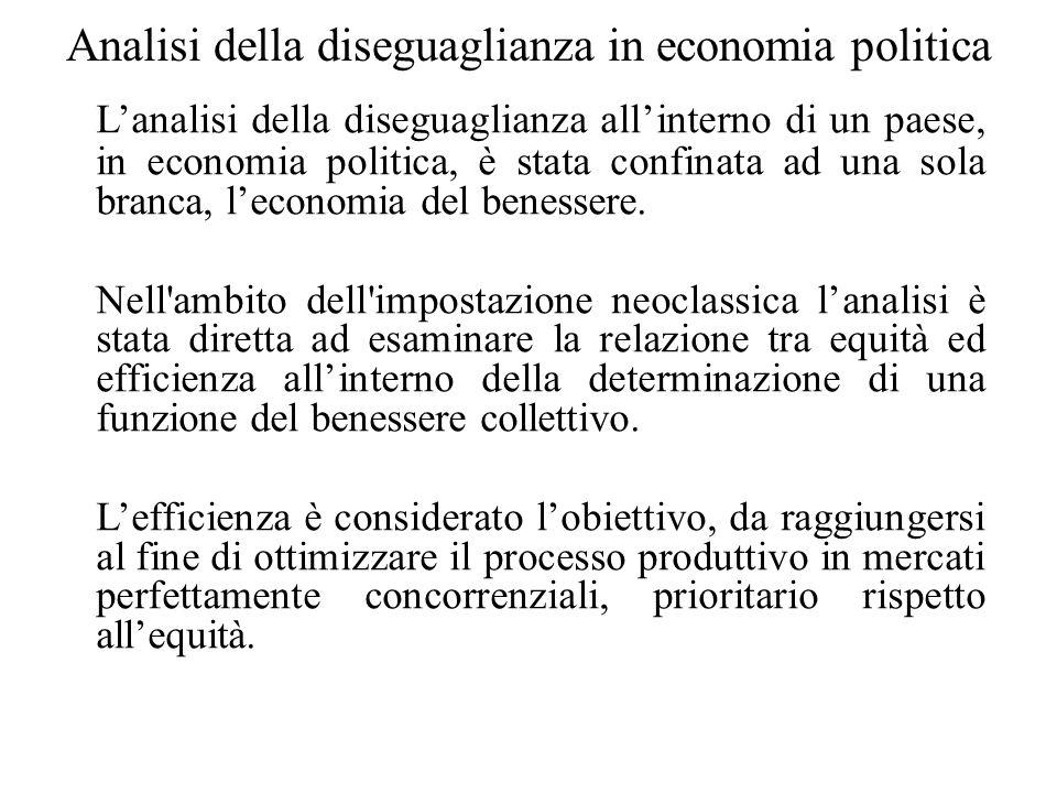 Analisi della diseguaglianza in economia politica