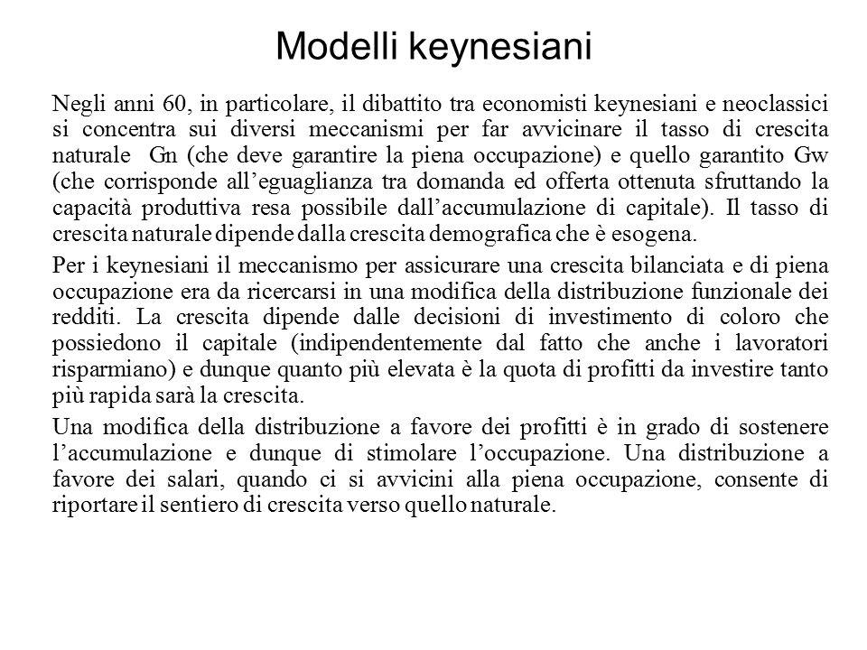 Modelli keynesiani