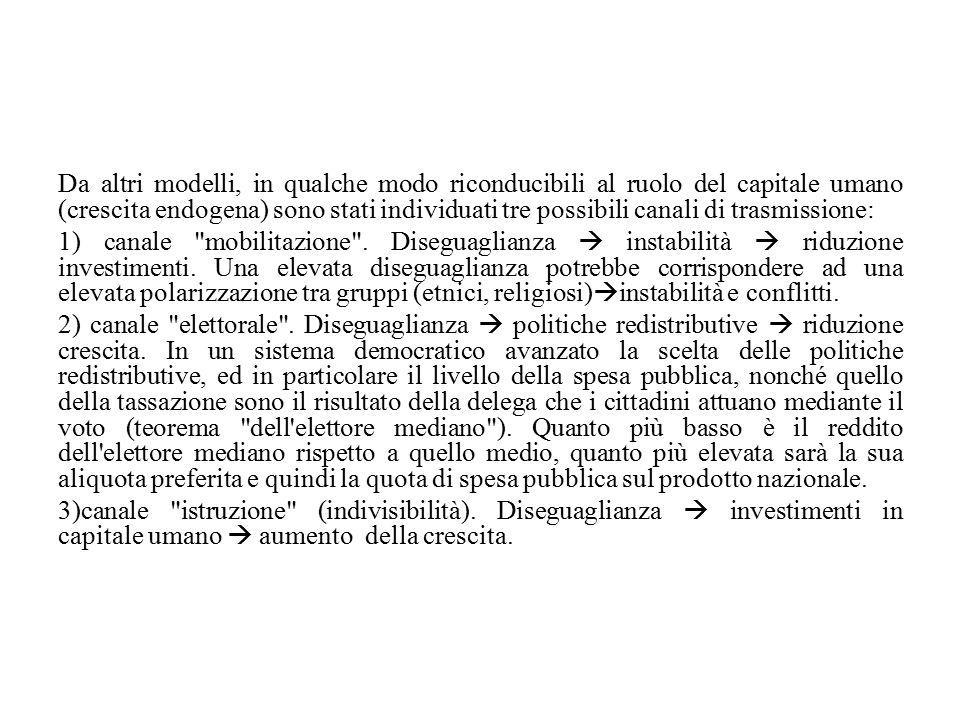 Da altri modelli, in qualche modo riconducibili al ruolo del capitale umano (crescita endogena) sono stati individuati tre possibili canali di trasmissione: