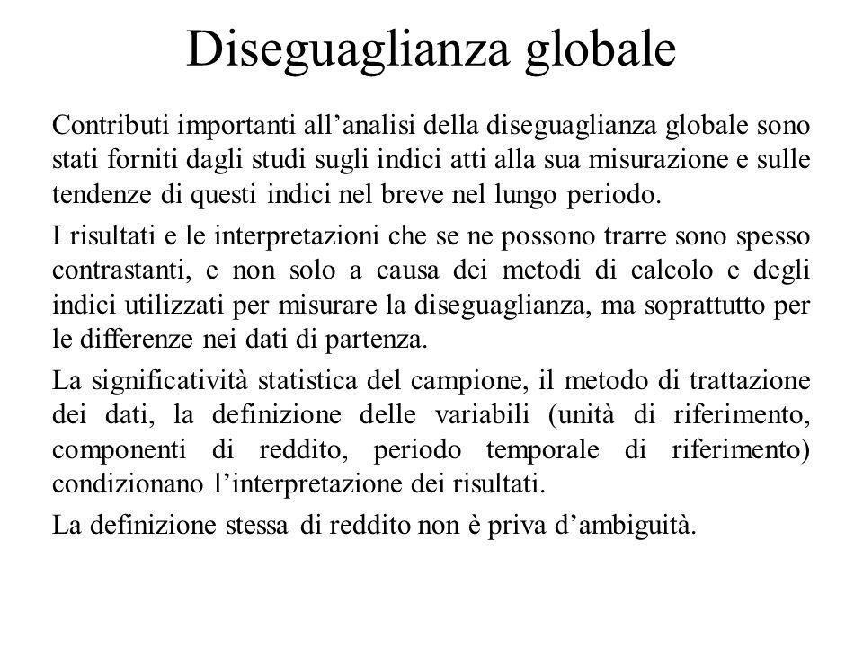 Diseguaglianza globale