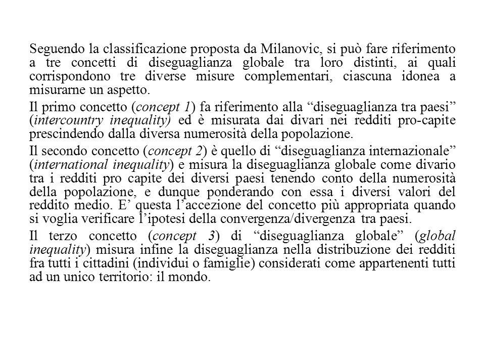 Seguendo la classificazione proposta da Milanovic, si può fare riferimento a tre concetti di diseguaglianza globale tra loro distinti, ai quali corrispondono tre diverse misure complementari, ciascuna idonea a misurarne un aspetto.