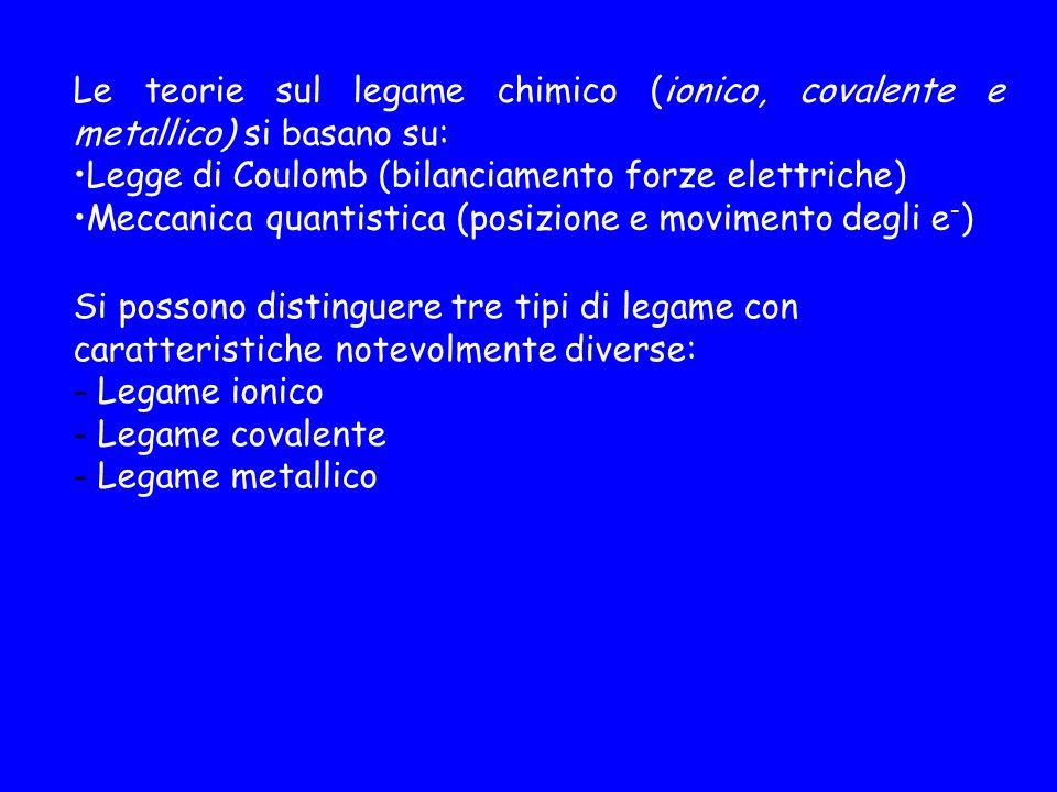 Le teorie sul legame chimico (ionico, covalente e metallico) si basano su: