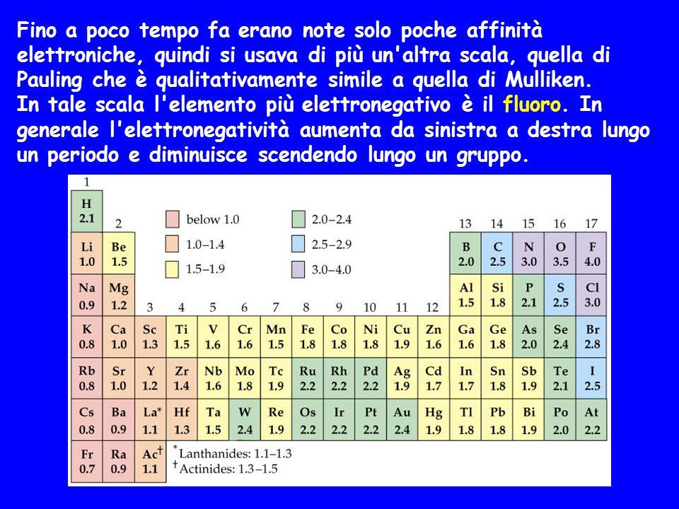 Fino a poco tempo fa erano note solo poche affinità elettroniche, quindi si usava di più un altra scala, quella di Pauling che è qualitativamente simile a quella di Mulliken.
