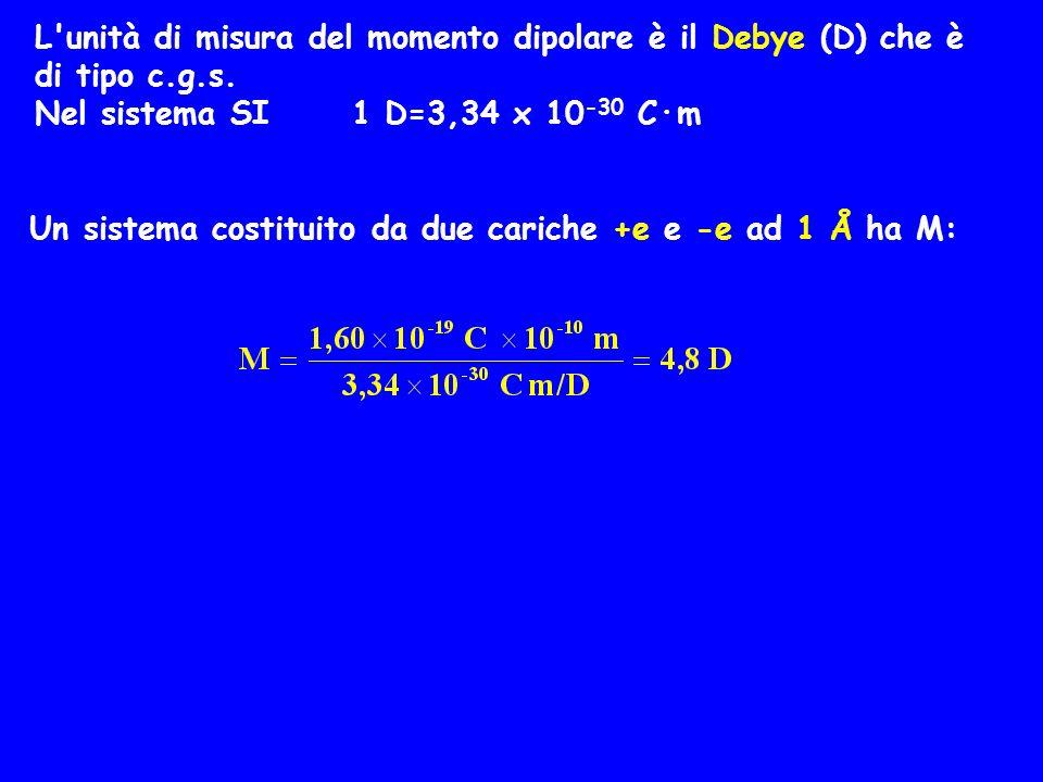 L unità di misura del momento dipolare è il Debye (D) che è di tipo c