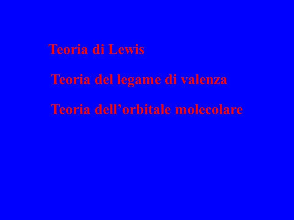 Teoria di Lewis Teoria del legame di valenza Teoria dell'orbitale molecolare