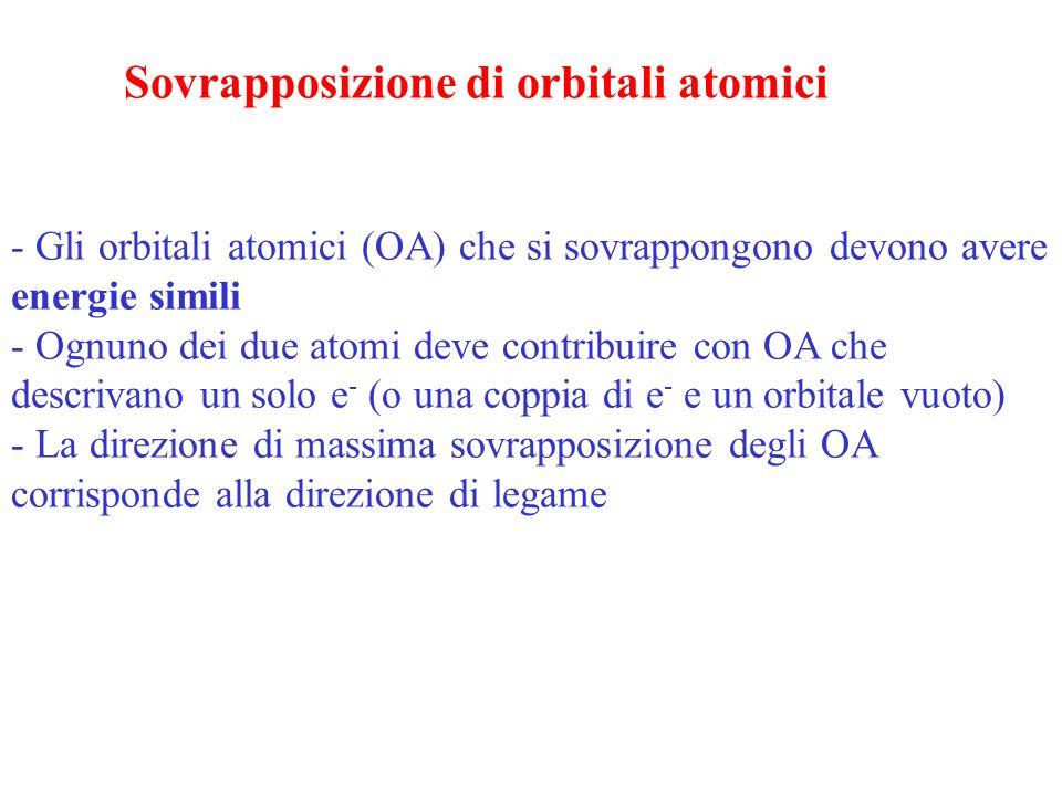 Sovrapposizione di orbitali atomici